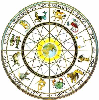 horoscopes and astrology